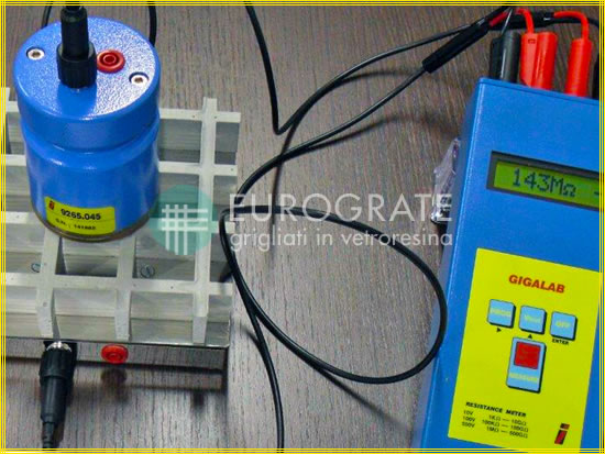 Test kit for checking the electrical conductivity of gratings
