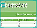 chemical compatibility of products catalogue